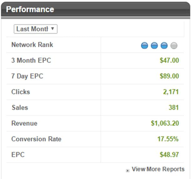 flexoffers affiliate network earnings