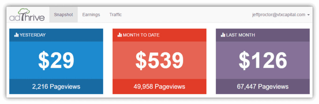 AdThrive monthly revenue