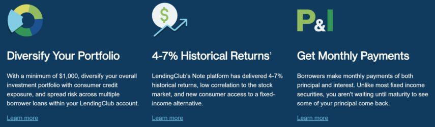 lending club boasts 4 to 7 percent historical returns