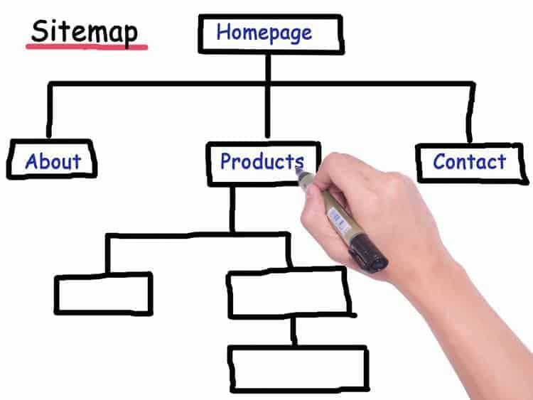 how to create a xml sitemap