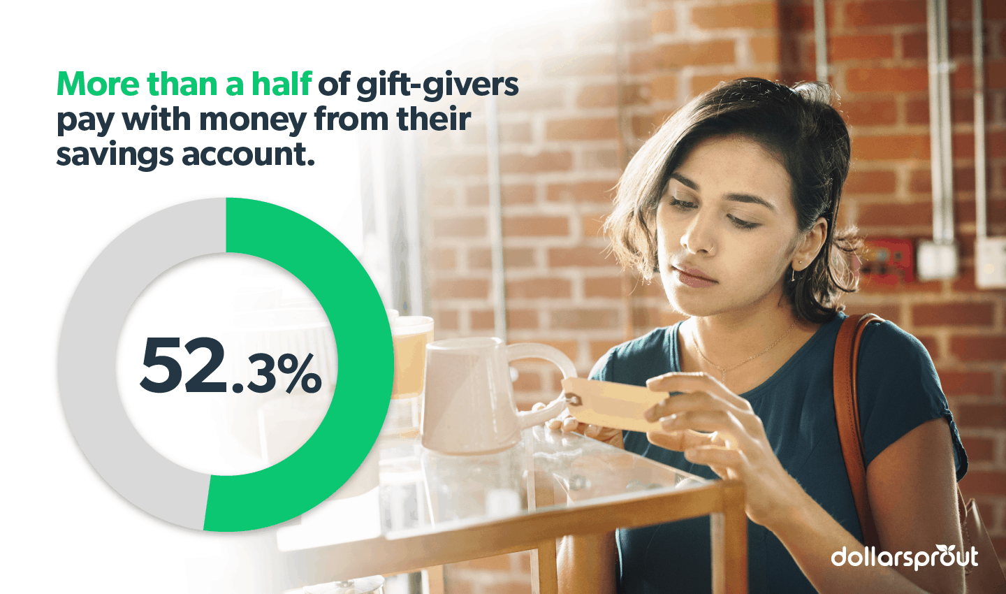 Paying for Gifts from Savings