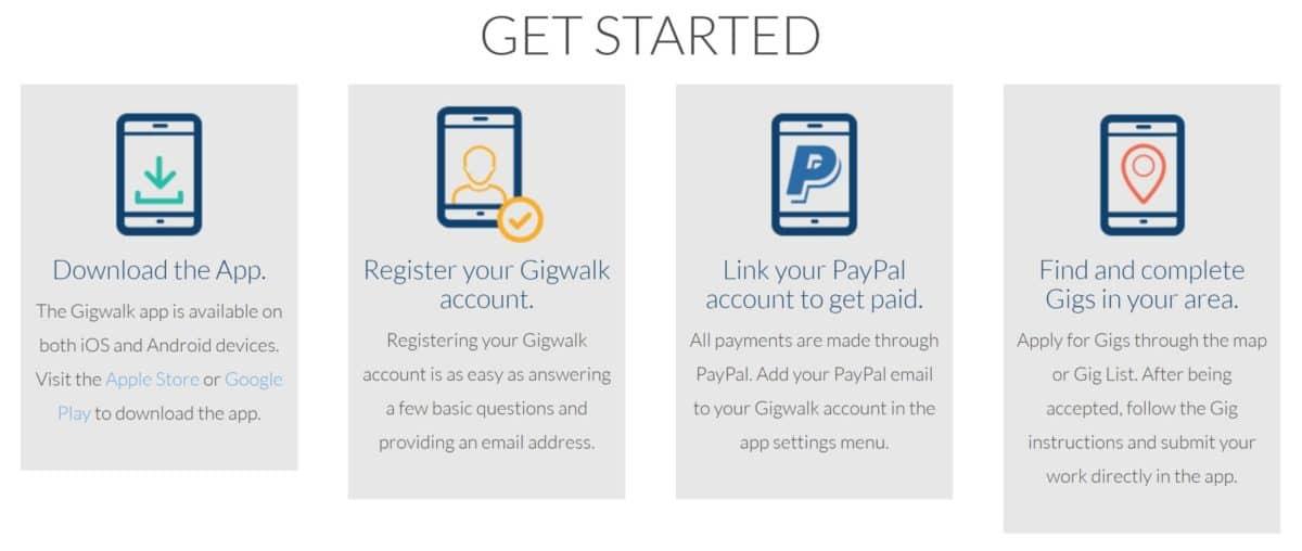 how the gigwalk app works