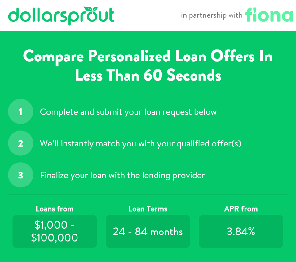 DollarSprout loan matching tool