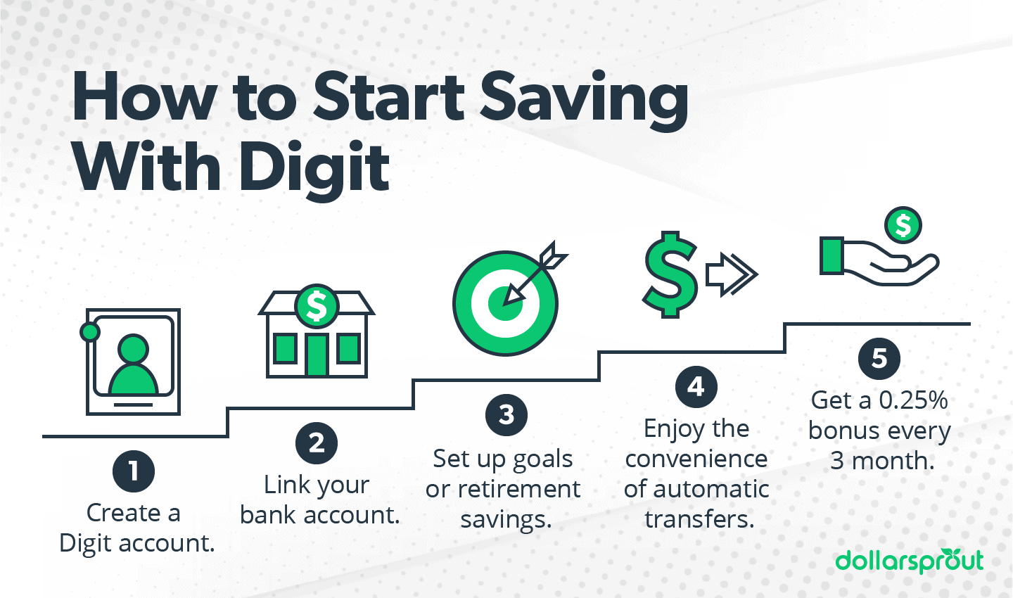 How to Start Saving With Digit