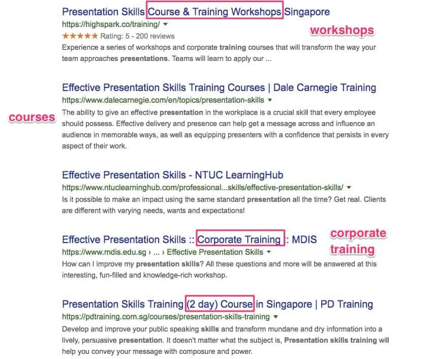 Presentation Skills Training Search Results