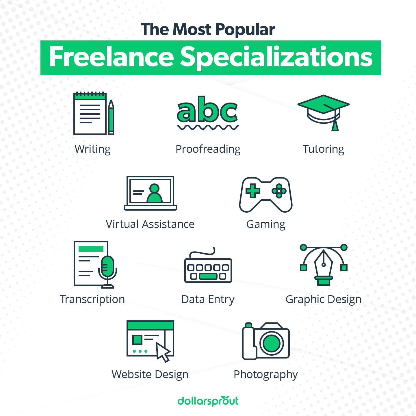 The Most Popular Freelance Specializations