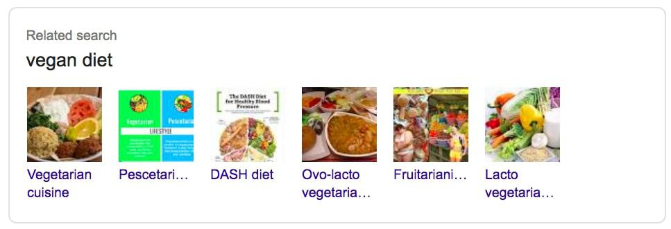Vegan Diet Related Searches