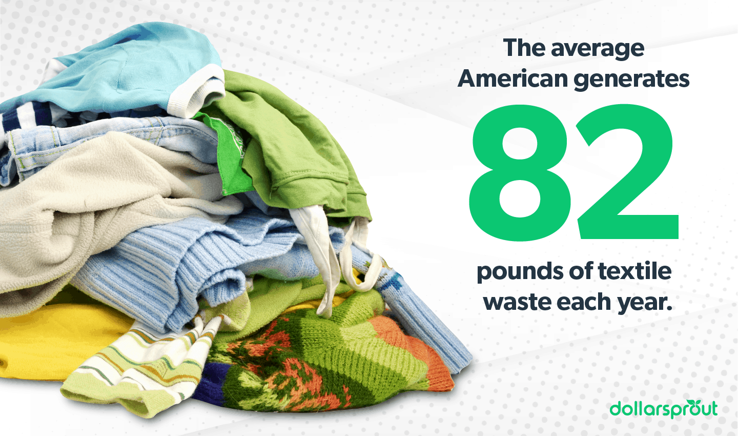 Annual amount of textile waste