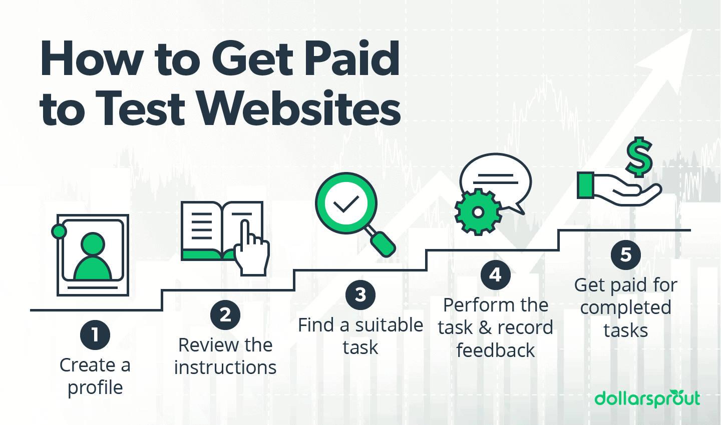 How to Get Paid to Test Websites