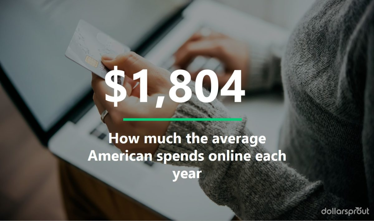 The average American spends $1,804 online each year.