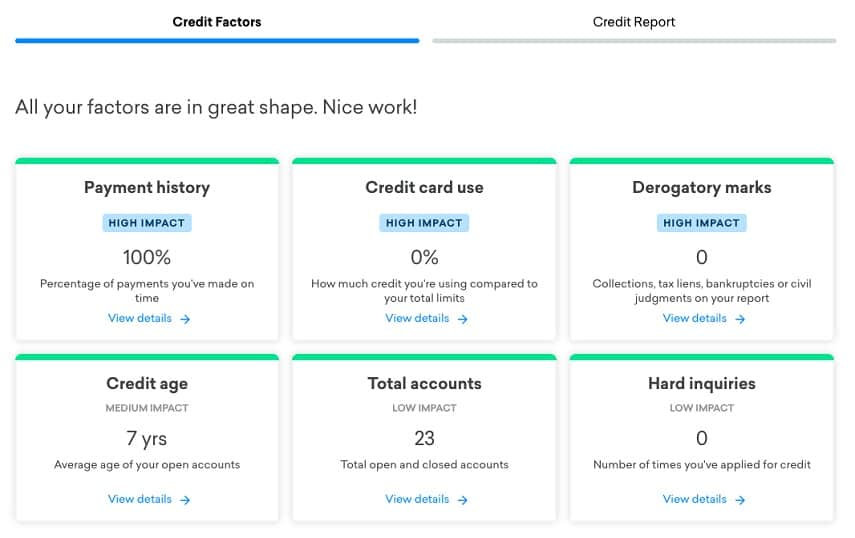 Credit Karma displays a comprehensive dashboard of credit factors and how they impact your score