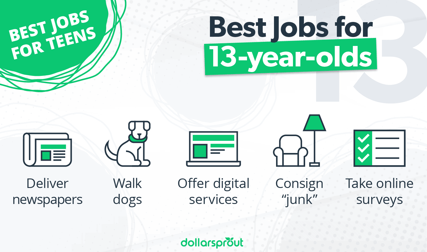 Best Jobs for 13-year-olds