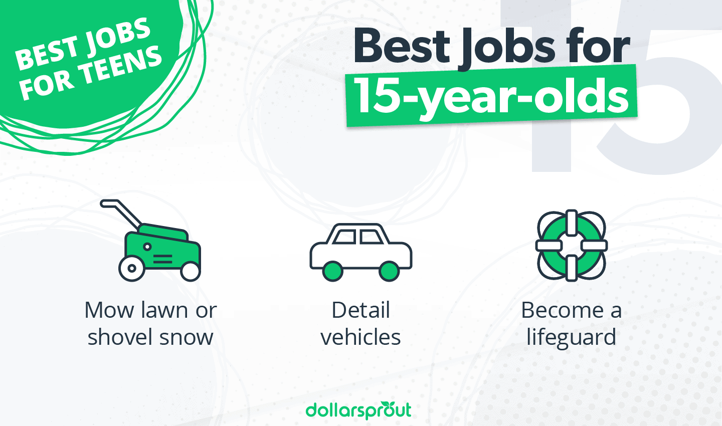 Best Jobs for 15-year-olds