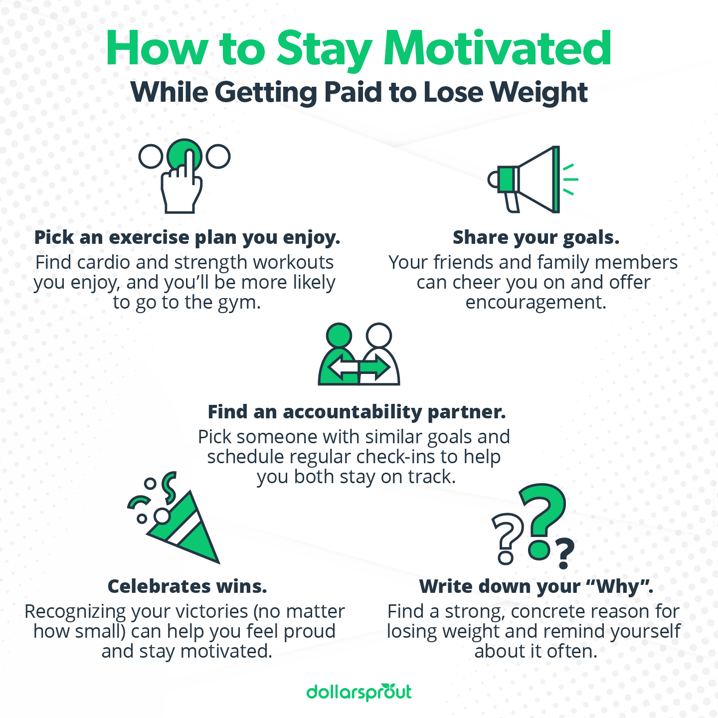 How to stay motivated while getting paid to loose weight