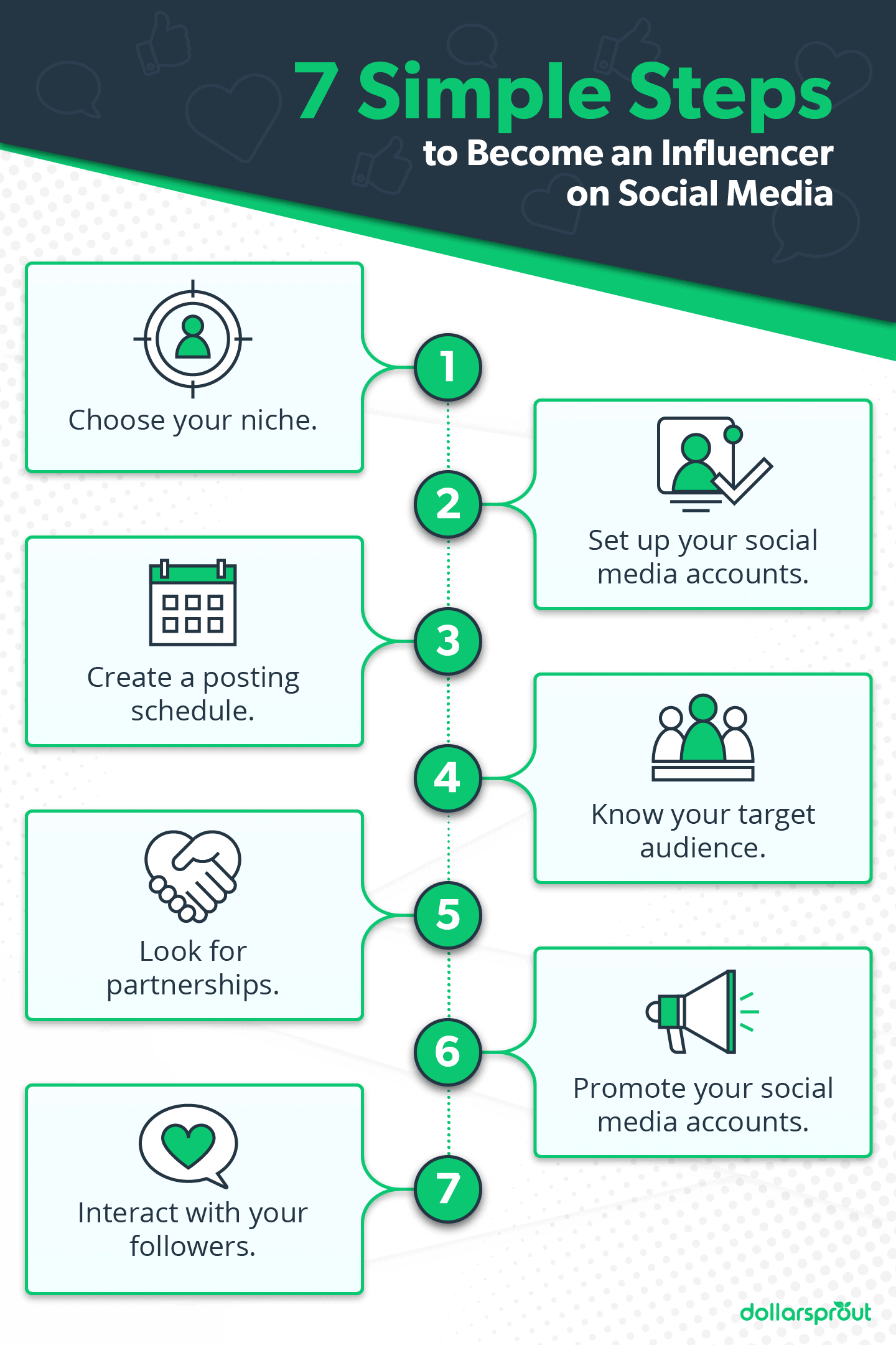 Steps to Become an Influencer on Social Media