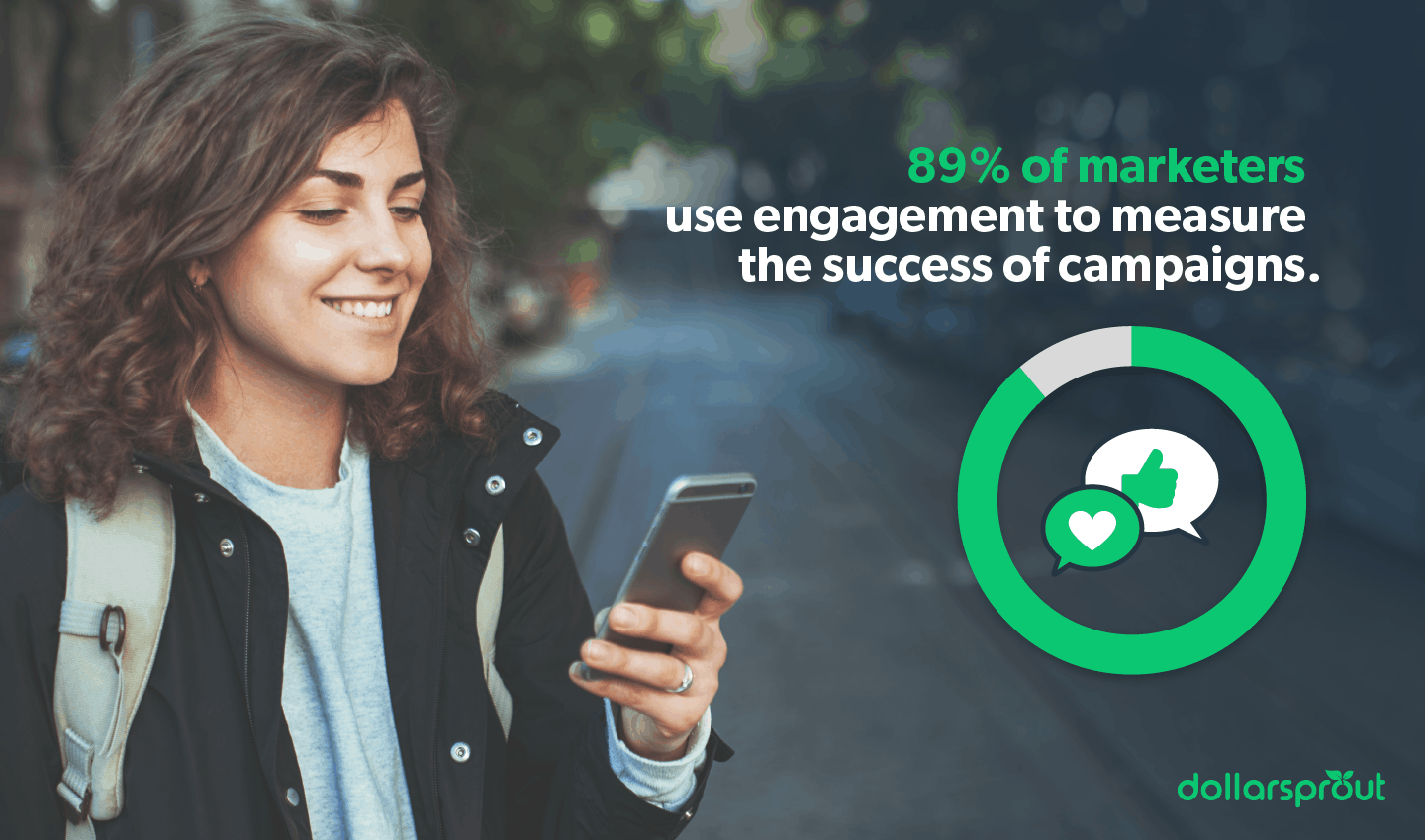 The use of engagement to measure the success of campaigns