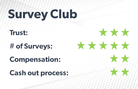 Survey Club Rating