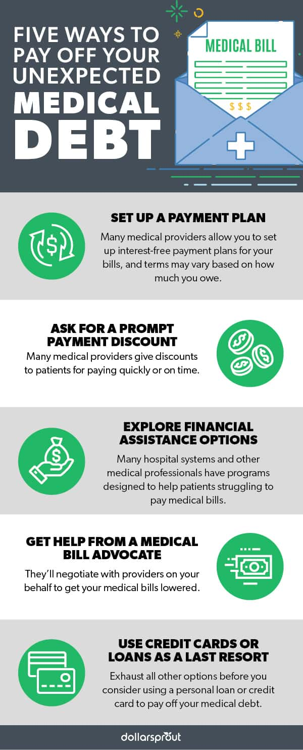how to pay off medical debt infographic