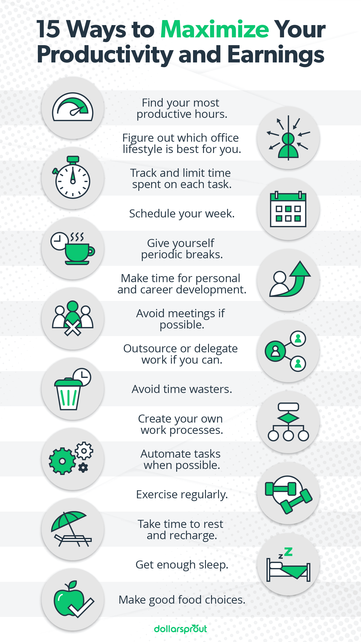 Ways to Maximize Your Productivity and Earnings