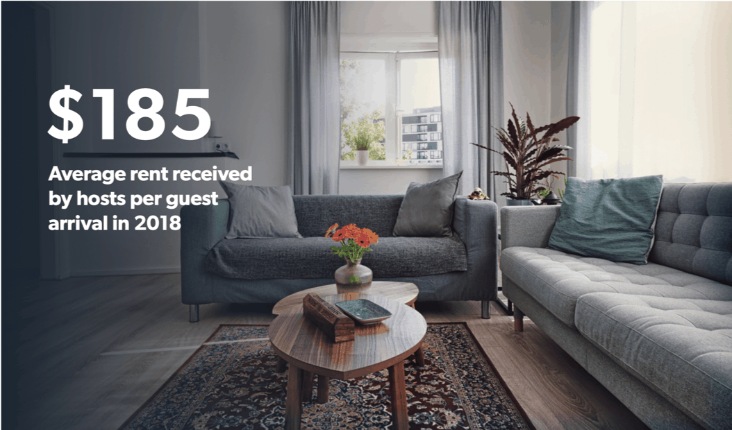 $185 average rent received by hosts per guest arrival in 2018