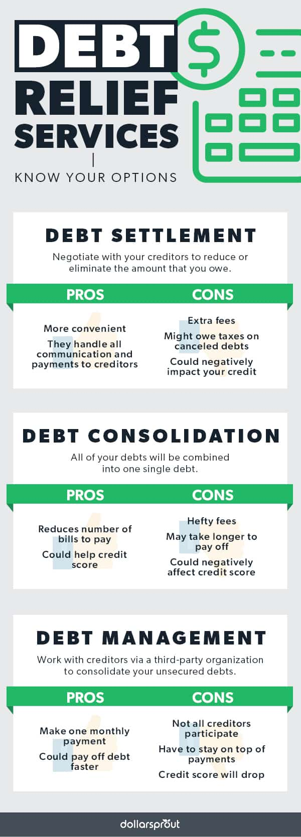 debt relief services infographic