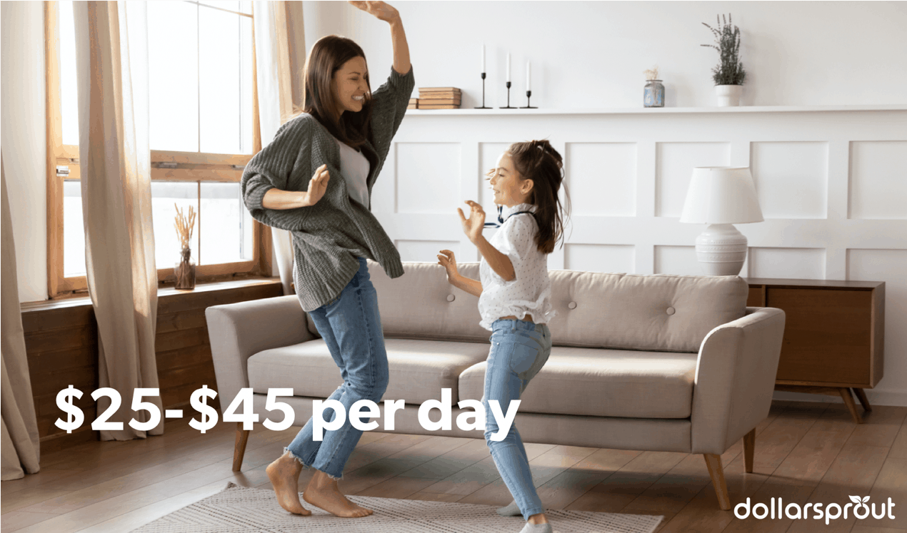 According to HouseSitter.com, most house sitters charge $25 - $45 per day. Depending on your area and other factors this number might fluctuate.