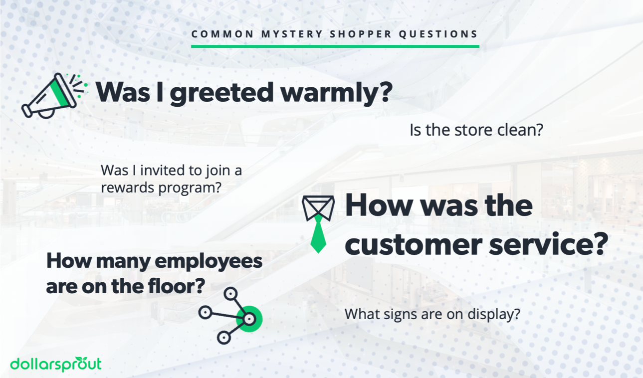 Common mystery shopping questions: Was I greeted warmly? Is the store clean? How many employees are on the floor? How was the customer service? What signs are on display?