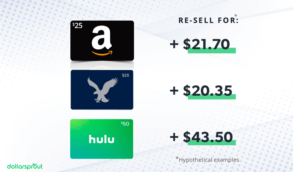 Resell old gift cards