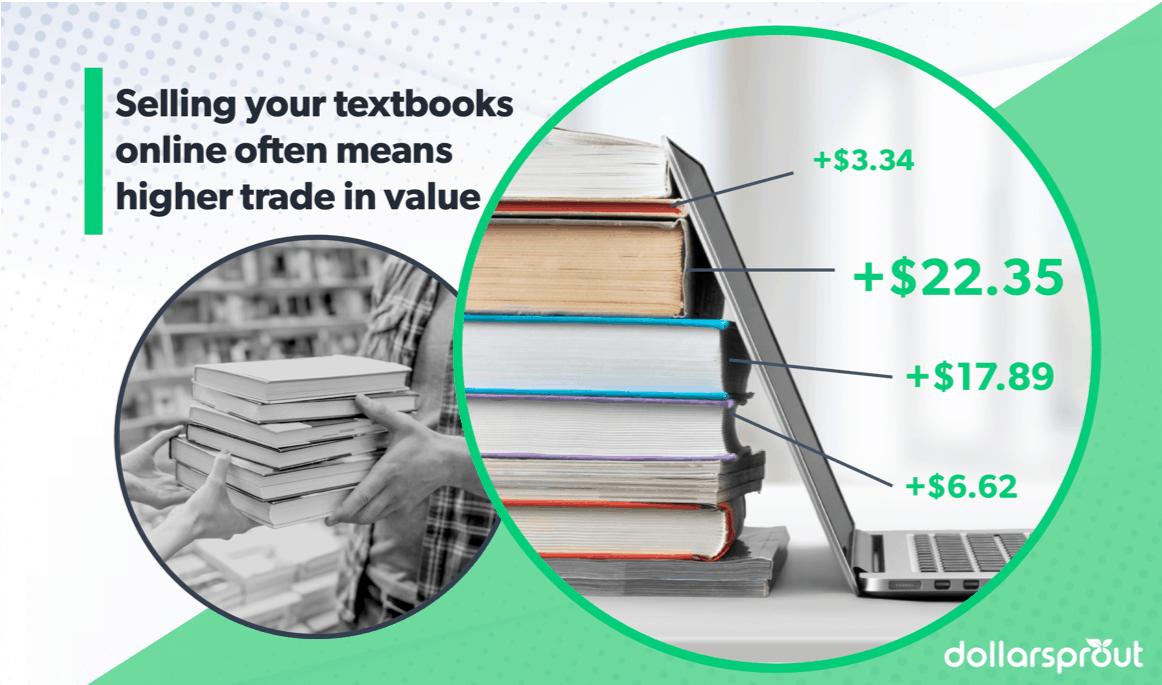 selling your textbooks online means higher trade in value