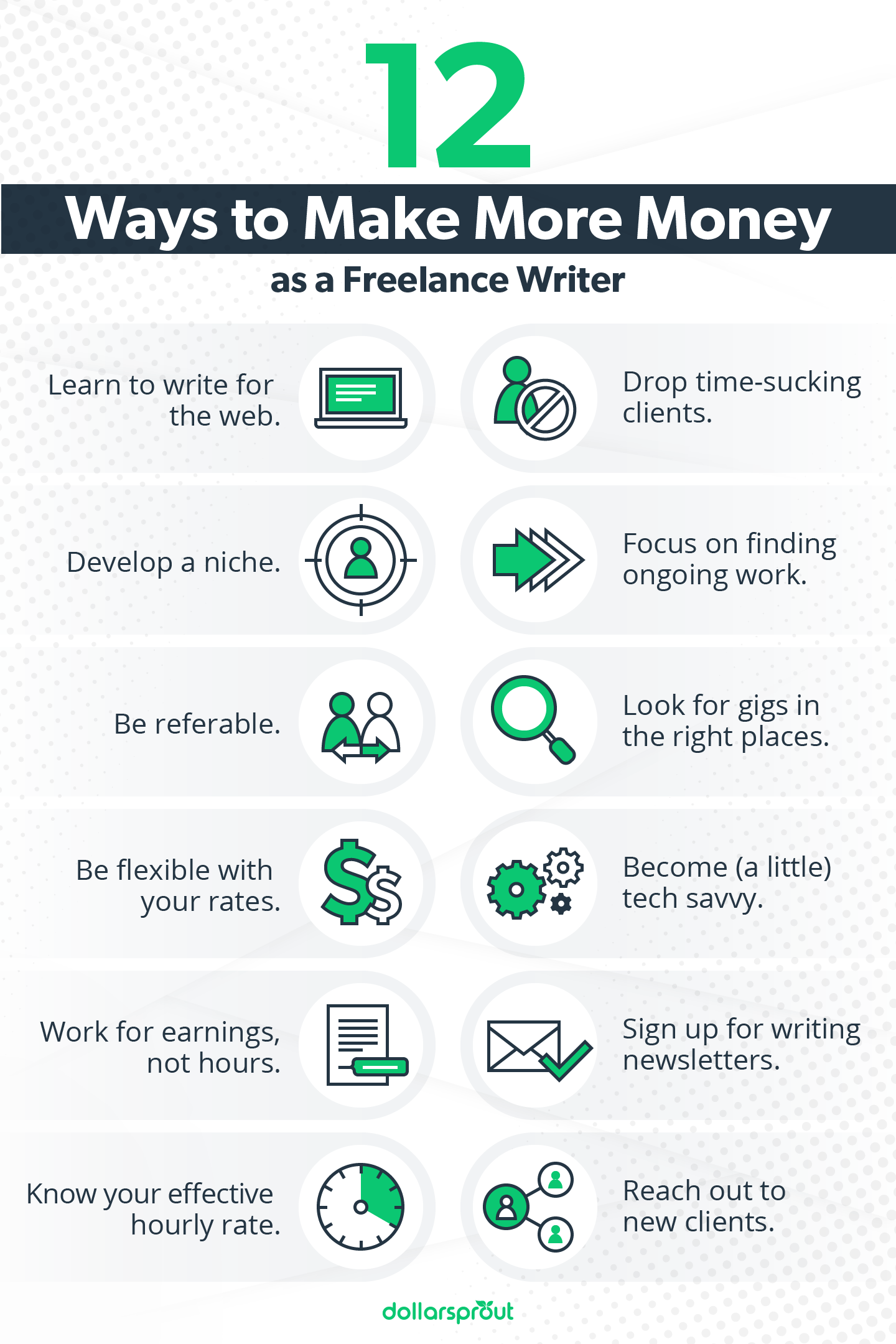 12 Ways to Make More Money as a Freelance Writer