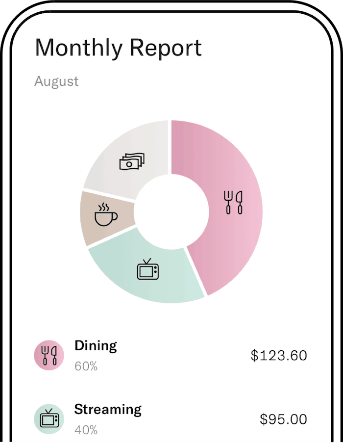 Empower Finance Monthly Spending Report