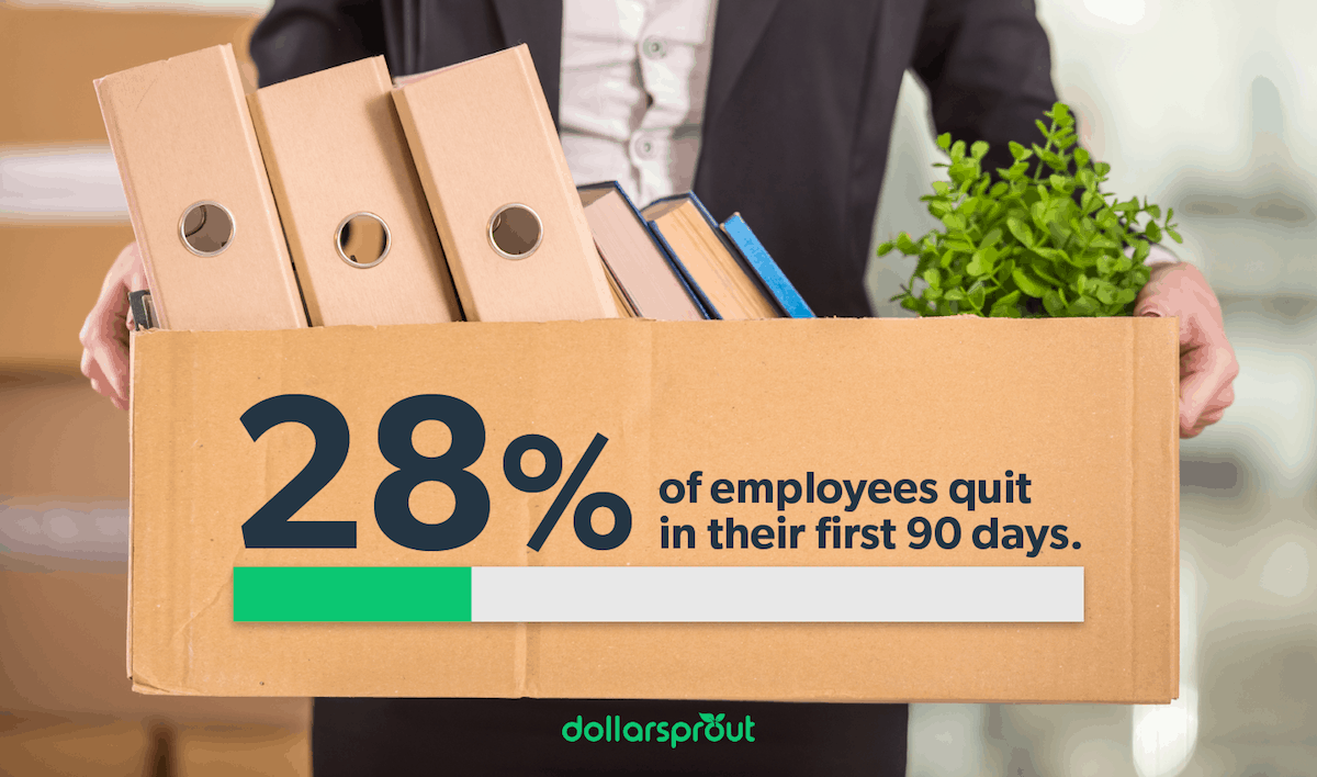 28% of employees quit in their first 90 days