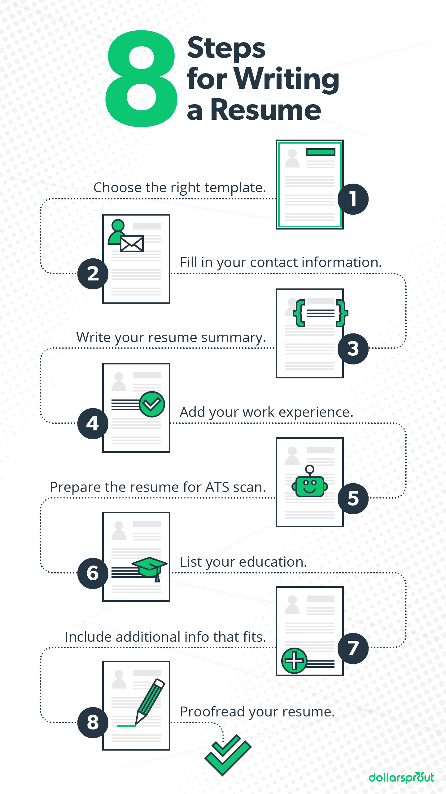 8 Steps for Writing a Resume