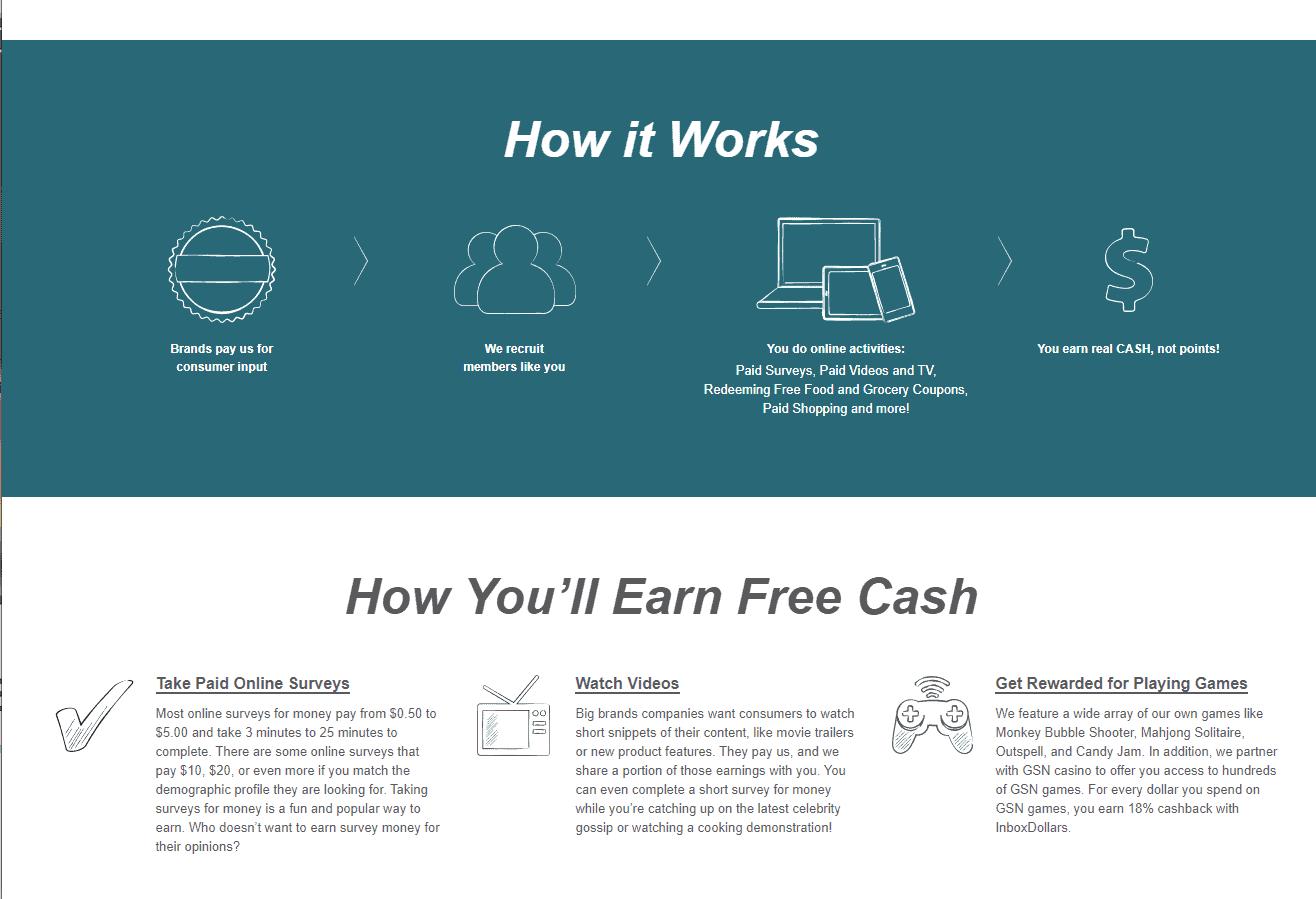 InboxDollars how it works