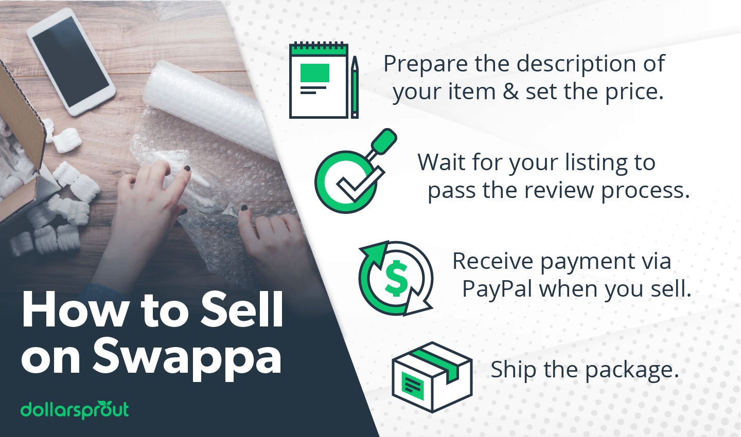 how to sell on swappa infographic