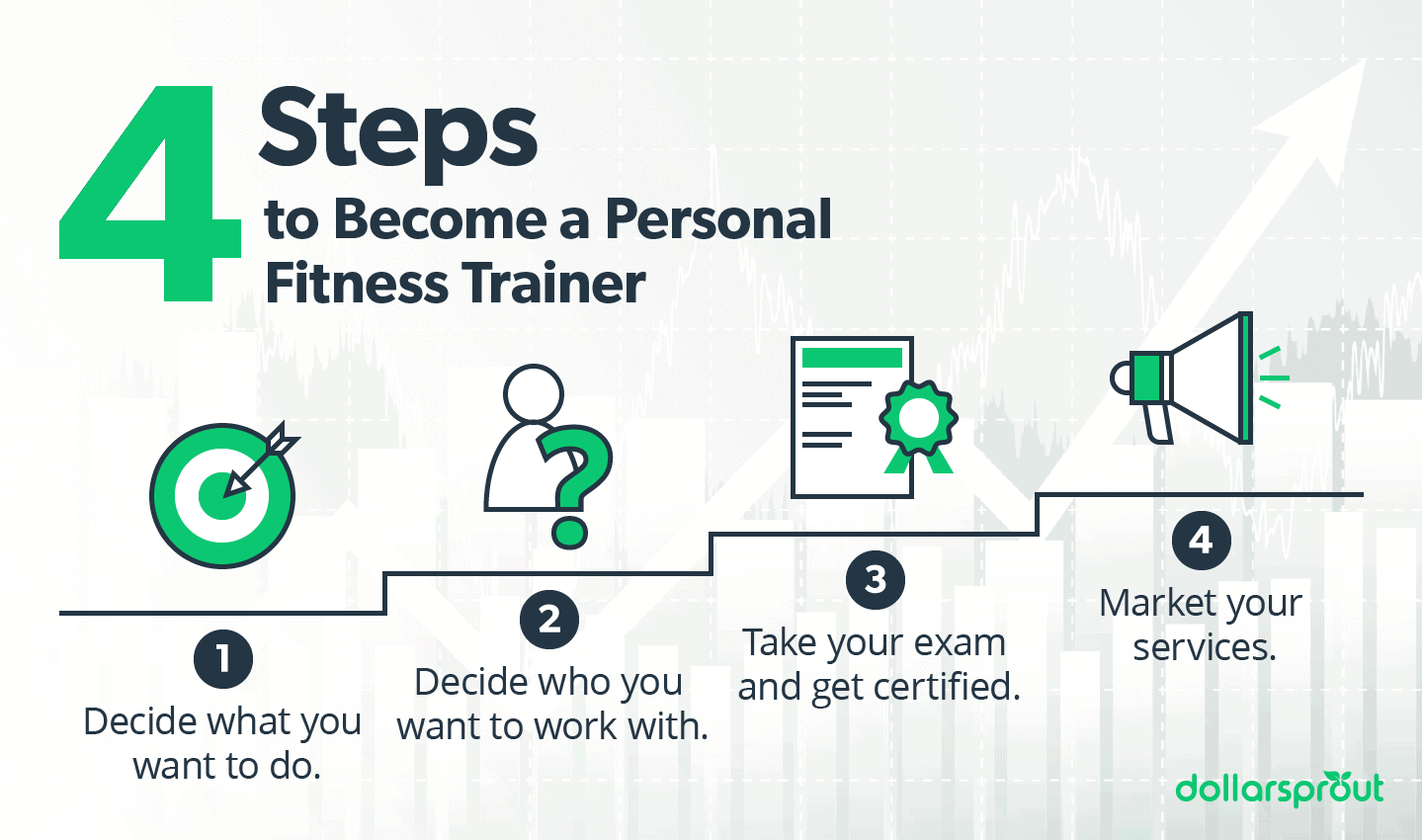 4 Steps to Become a Personal Trainer