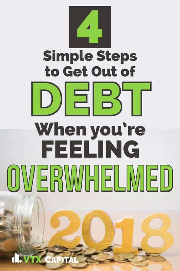 Getting out of debt is hard but it's not impossible. Here are 4 creative and simple things you can do to pay off debt fast.
